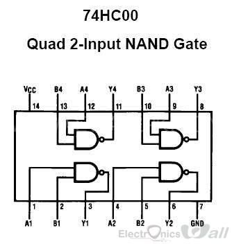 74LS00 7400 Quad 2-input NAND HD74LS00P